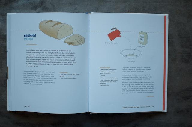 fika rye bread